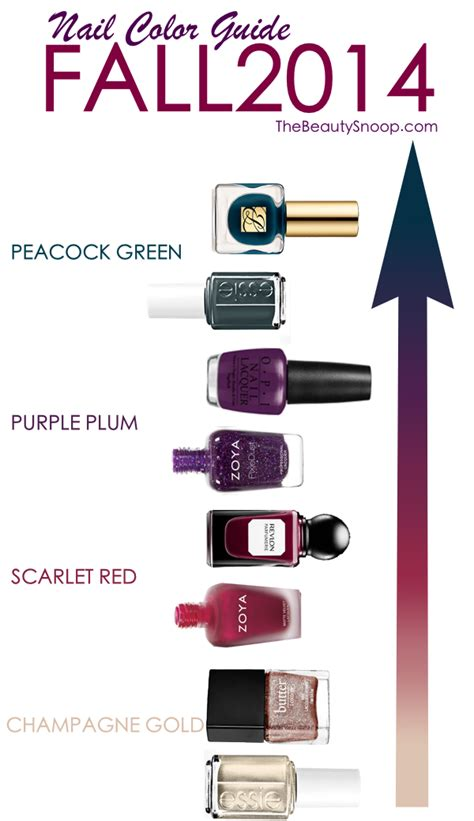 hottest nail color for fall 2014 the beauty snoop the hottest nail colors for fall 2014