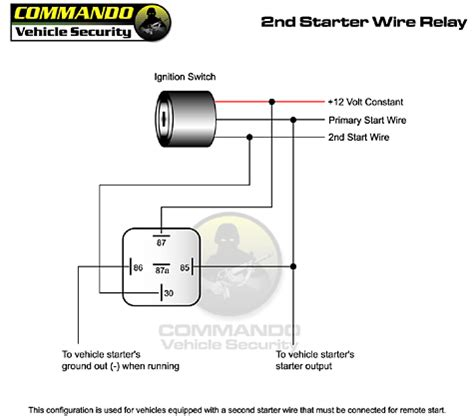 wiring diagram drawing remote start wiring diagrams cars
