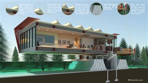 attending home design architecture can be a disaster if doomsday dwellings doomsday home