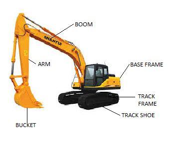 Pompa Hidrolik Alat Berat sistem dan cara kerja excavator hidrolik alat berat