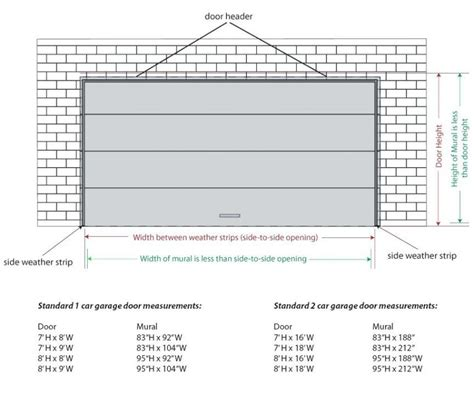 Width 2 Car Garage by 2 Car Garage Door Dimensions Standard Wageuzi