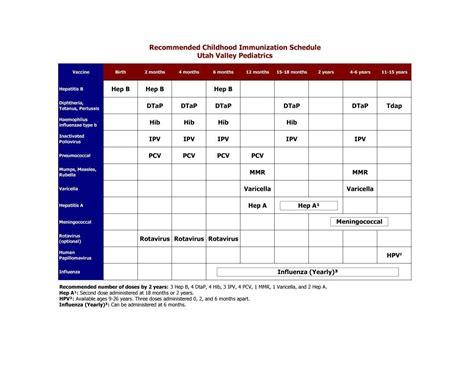 printable immunization schedule 38 useful immunization vaccination schedules pdf