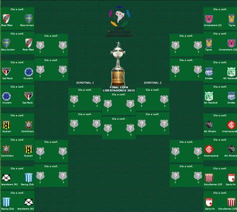 Calendario De Copa Libertadores 2015 8vos Copa Libertadores 2015 Apuntes De Futbol