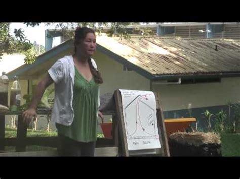 raising backyard chickens farming workshop