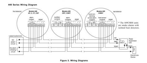nest smoke detector wiring diagram wiring diagrams