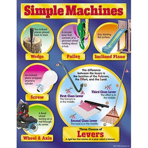 simple machines simple machines elementary