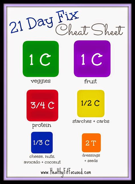 portion template the transformation of 4 abcd 21 day fix containers