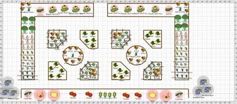 Vegetable Garden Ideas Uk Small On A Budget Layout Post How To Design A Vegetable Garden Layout