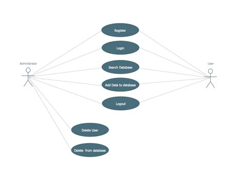 use diagram exles uml class diagram generalization exle uml diagrams