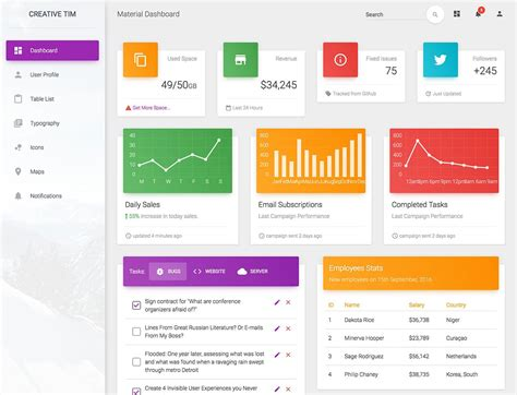 free bootstrap templates for it company 20 best free bootstrap admin templates 2018 athemes