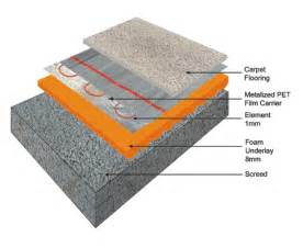 Montana Fifth Wheel Floor Plans laying underfloor heating under carpet carpet vidalondon
