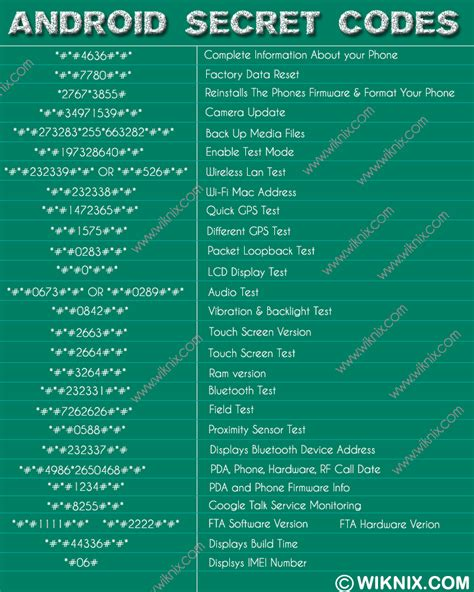 secret code android secret codes android to get
