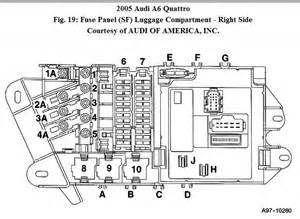 audi 2005 a6 fuse diagram hello i like to get a list or