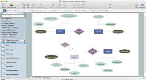 er database diagram tool entity relationship diagram design element chen