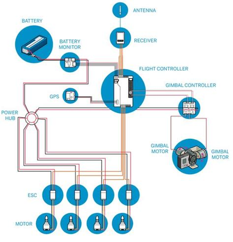 quadrotor wiring diagram 24 wiring diagram images