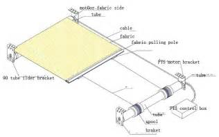 Velux Awning Blinds Novo Electric Skylight Blind Canopy Shade Fts Fss Fcs