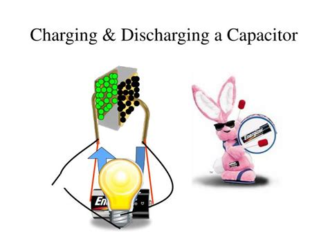 nanoheat mini induction charging and discharging a capacitor 28 images capacitance physics a level 16 capacitance