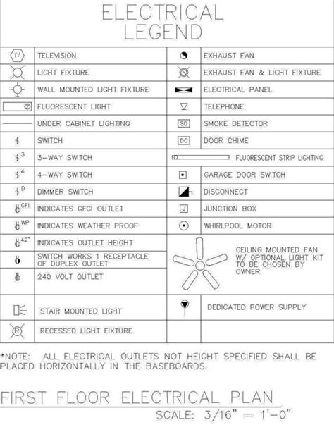 lighting floor plan symbols a true lighting design plan led technology lighting