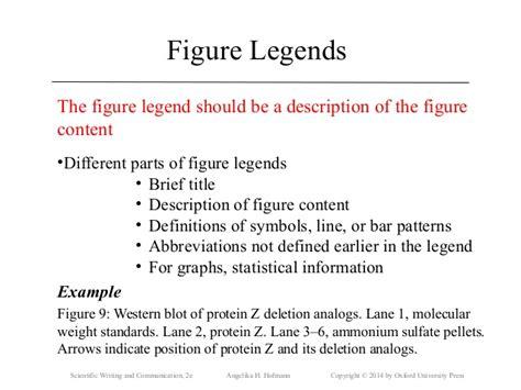 writing a legend template ch9