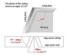 how to cut crown molding angles for kitchen cabinets crown molding angles