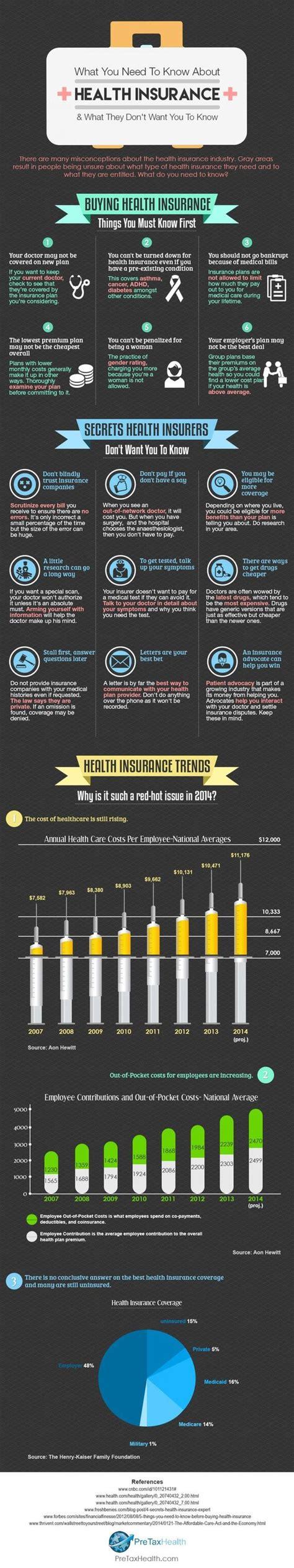 Marijuana Detox Insurance by The Heartmonitor Marijuana Rehab Centers And Addiction