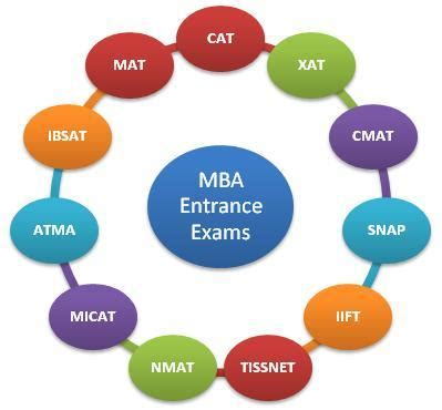 Mba Exams List mba entrance exams the need for variety in your