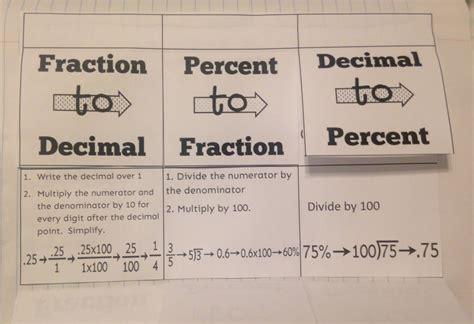 diagram decimals venn diagram percentage questions images how to guide