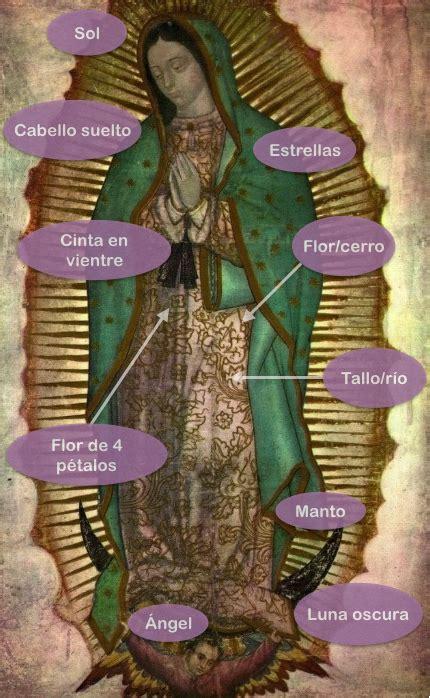 imagen de la virgen de guadalupe que significa 12 elementos dentro de la imagen de la virgen de guadalupe