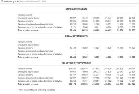 senarai pelepasan cukai 2014 kadar cukai pendapatan 2014 peningkatan kutipan cukai