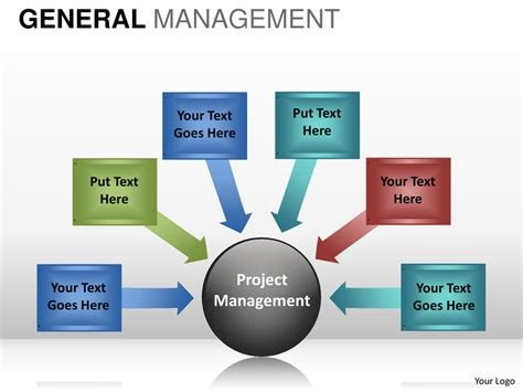Mba In General Management Meaning by General Management Powerpoint Presentation Templates