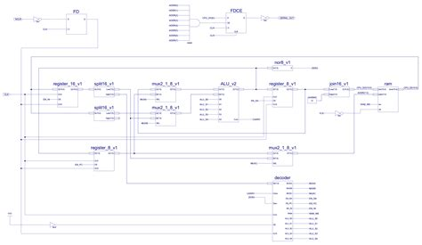 how to write test bench for vhdl code how to write test bench for vhdl code 100 how to write