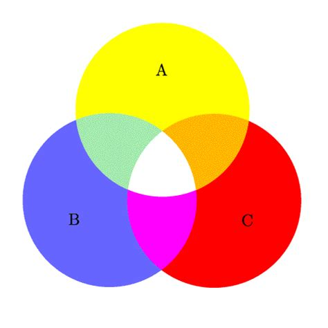 www venn diagram search results for what is a venn diagram calendar 2015