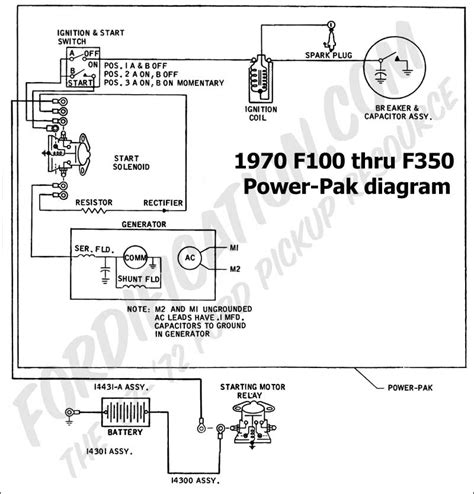 1970 ford f100 wiring diagram wiring diagram and