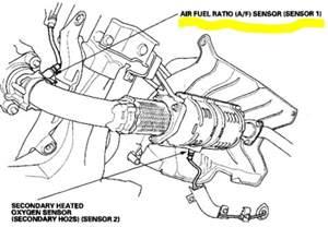 honda accord 2006 4 cylinder where the bank 1 o2 sensor is
