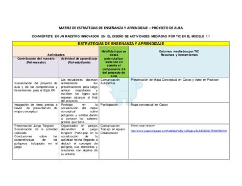 proyectos y estrategias de 8448146131 matriz de estrategias de ense 241 anza y aprendizaje proyecto de aula