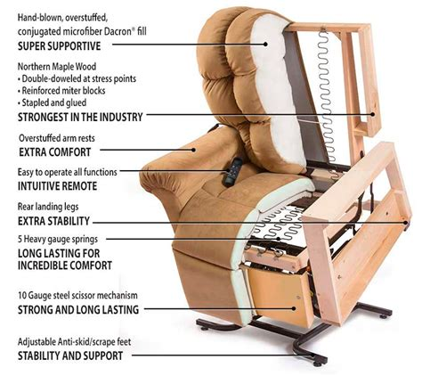 rent recliner after surgery sleeping recliner chair the perfect sleep chair review