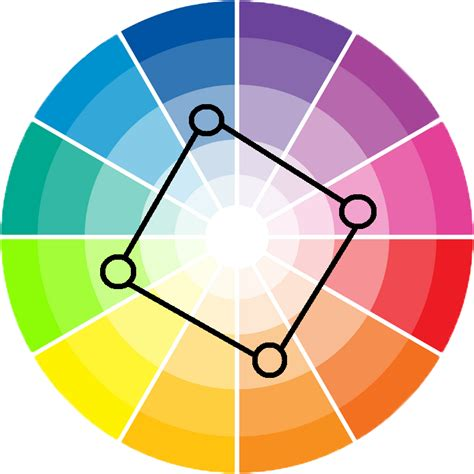 tetradic color scheme tetradic color scheme square colour scheme the square