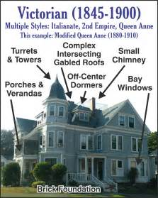 Victorian Home Design Elements by Victorian Architecture England Viewing Gallery