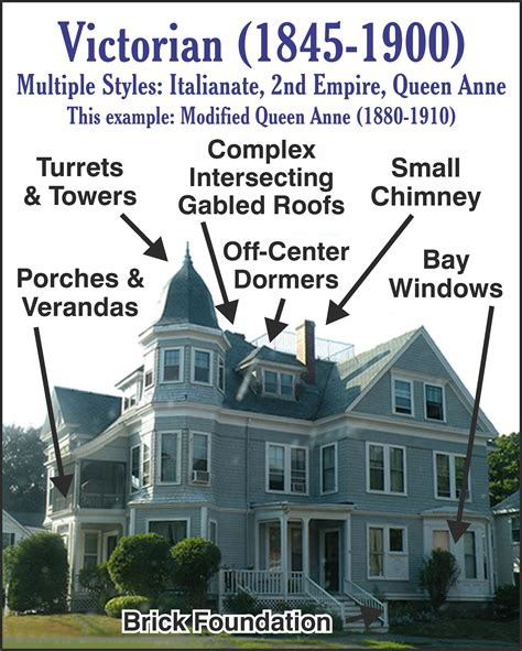 victorian home design elements victorian architectural styles