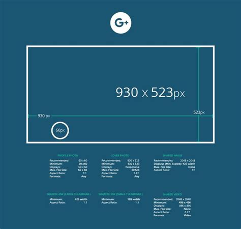Logo Cover Mobil Size S 17 best images about social media image size sheet