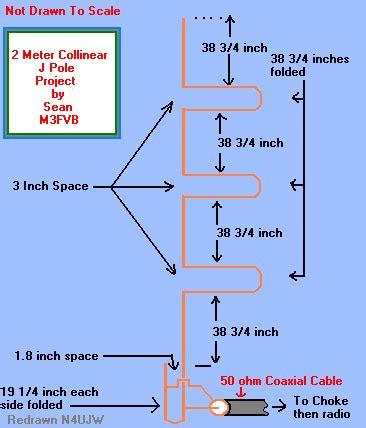 Pole Stik 2 5 Meter amateuradiomalaysia august 2005