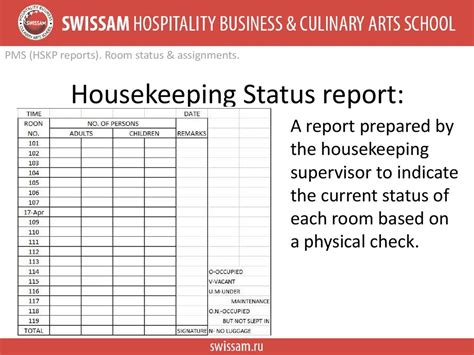 housekeeping room status accomodation operations room cleaning sequence and cleaning types презентация онлайн