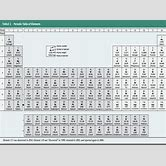 Printable periodic table with rounded masses best free printable periodic table with rounded masses urtaz Choice Image