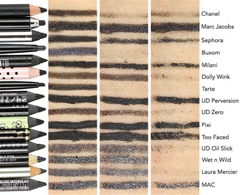 Eyeliner Silver Pixy black pencil eyeliner comparison review swatches