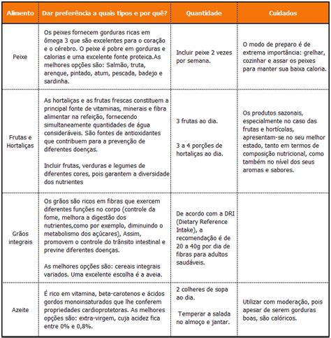 pancreatite dieta alimentare dieta per il diabete e menu di pancreatite