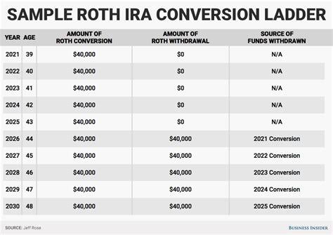 401k ira and roth ira limits for 2018 minafi