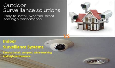 compare outdoor surveillance cameras vs indoor