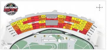 Daytona Seats Daytona 500 Packages Daytona 500 Nascar Race Tours