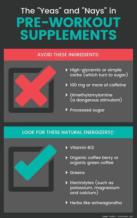 supplement workout 10 best pre workout supplement ingredients to out