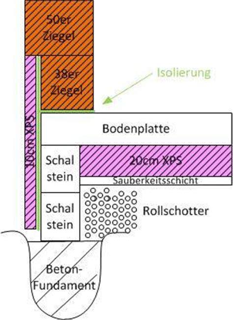 Was Ist Ein Sockel by Fundament W 228 Rmebr 252 Cke Bauforum Auf Energiesparhaus At
